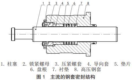 图 1 主流的钢套密封结构