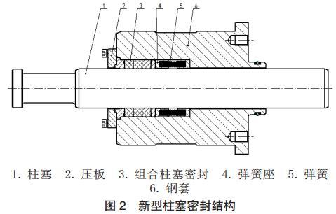 图 2新型柱塞密封结构